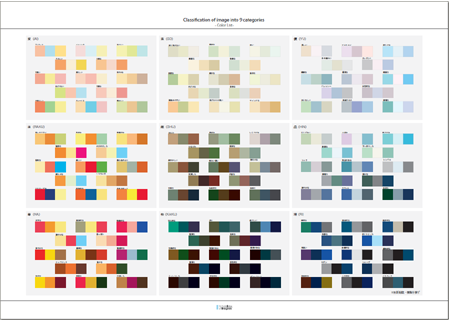 イメージの9分類 カラーリスト